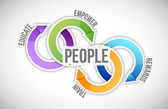 People cycle model and internet road illustration — Stock Photo