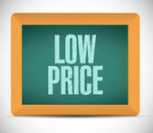 Low price message blackboard illustration design — Stock Photo