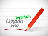 Canada visa approved sign illustration design — Stock Photo