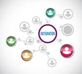 Projeto de ilustração de rede de avatar de integração — Fotografia Stock