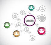 People webinar network illustration design — Stock Photo