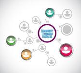 Community teamwork progress network illustration — Stock Photo