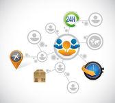 Transportation and shipping network illustration — Stock Photo