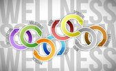 Wellness text diagram cycle illustration design — Stock Photo