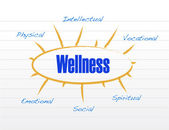 Wellness model diagram illustration design — Stock Photo