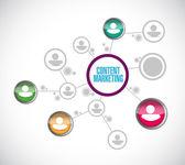 Network communication content marketing — Stock Photo