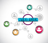 Webdesign network concept illustration design — Stock Photo