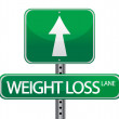 Weight loss green sign isolated over a white background. — Stock Photo #6414559