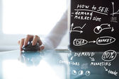 Bussiness planing — Stock Photo