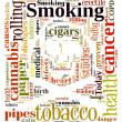 Word Cloud of Smoking Skull Sign — Stock Photo