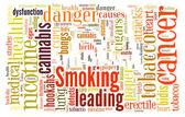 Word Cloud of Smoking Sign — Stock Photo