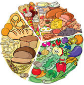 Dieta rica em carboidratos proteínas — Vetorial Stock