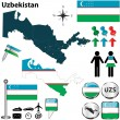 Map of Uzbekistan — Stock Vector