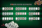 Poker hand rankings symbol set — Stock Photo