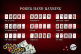 Poker hand rankings symbol set — Foto Stock