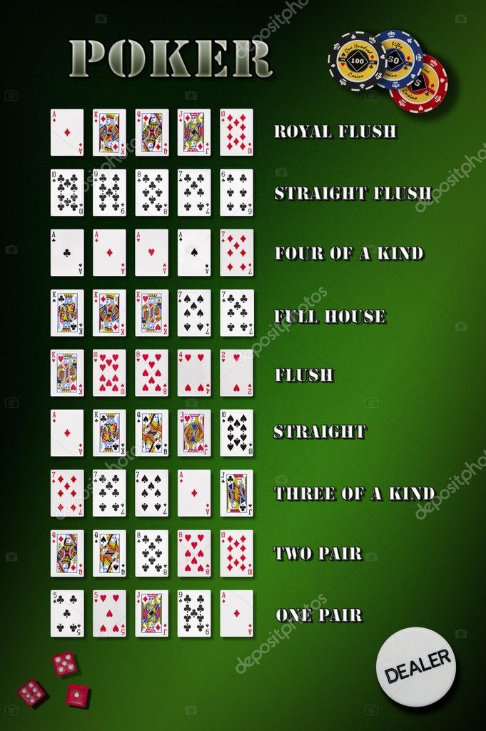 poker karten ranking