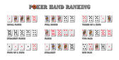 Poker hand rankings symbol set — 图库照片