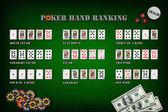 Poker hand ranking symboluppsättning — Stockfoto