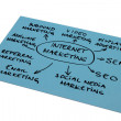 Stock Photo: Internet Marketing Diagram