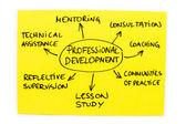 Professional Development — Stock Photo