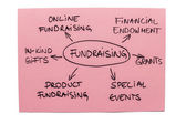 Fundraising Diagram — Stock Photo