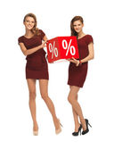 Two teenage girls in red dresses with percent sign — Stock Photo