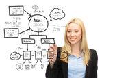 Businesswoman drawing on virtual screen — Stock Photo