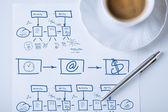 Businessplan met kop koffie — Stockfoto