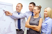 Business team with flip board having discussion — Stok fotoğraf