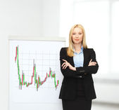 Businesswoman with flipboard and forex chart on it — Stock Photo