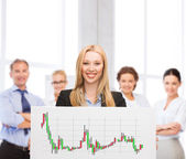 Businesswoman with board and forex chart on it — Stock Photo