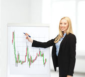Businesswoman drawing forex chart on flipboard — Stock Photo