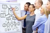 Verksamhet team med plan på flip board — Stockfoto