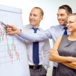 Business team with flip board having discussion — Stock Photo #38967695