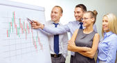 Business team with flip board having discussion — Zdjęcie stockowe