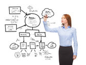Businesswoman drawing plan on virtual screen — Foto Stock
