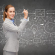 Businesswoman drawing big plan with marker — Stock Photo