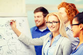 Smiling businesswoman with team team on the back — Stock Photo