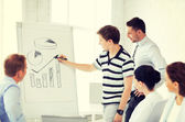 Business team working with flipchart in office — Stock Photo