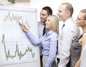 Business team with flip board having discussion — Stock Photo