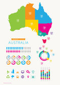 Infographic of Australia — Stock Vector