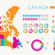 Canada Infographic — Stock Vector #42855513