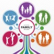 Family concept background. Abstract tree with family silhouettes. — Vetorial Stock