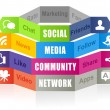 Social media Infographic — Stock Photo #27784565