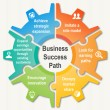 Business Success Path — Stock Photo #40961153