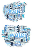 Water tag cloud — Stock Vector