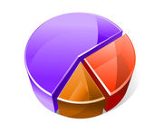 Colourful three dimensional pie graph — Stock Vector