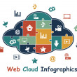 Web cloud with media infographics — Stock Vector