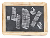 Forty percent hand written on blackboard — Stock Photo