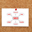 Seo scheme — Stock Photo #12735407